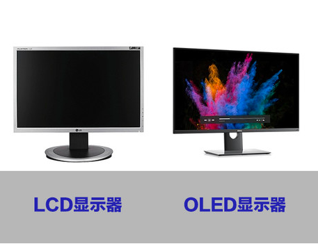 What Is ​​​​​​​OLED ?