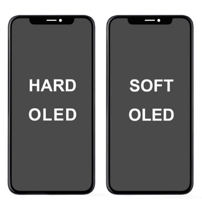 Discussion On LCD Soft Screen And Hard Screen Technology